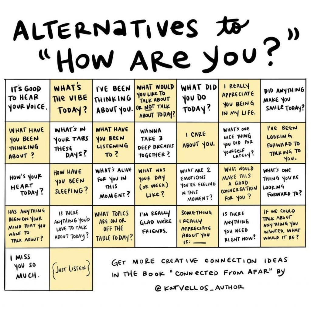 Various questions to ask instead of How Are You? alternatives to how are you?